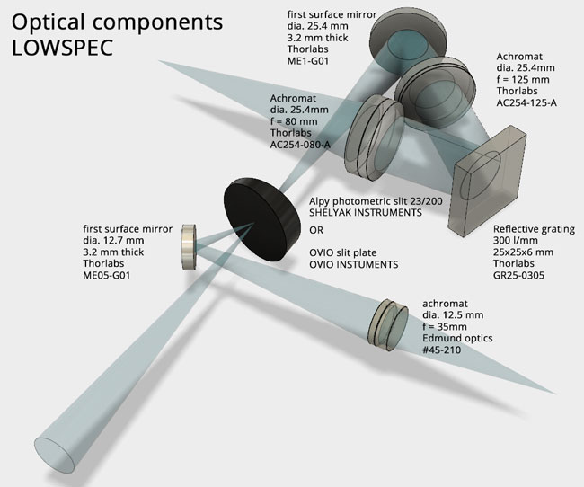 optical-components-LOWSPEC.jpg